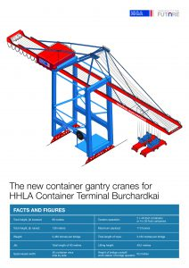 Two additional container gantry cranes arrive at CTB. Image: HHLA